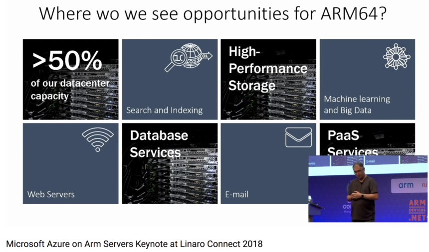 public/images/cloud/linaro_hkg18__microsoft__arm64_opportunities__small.png